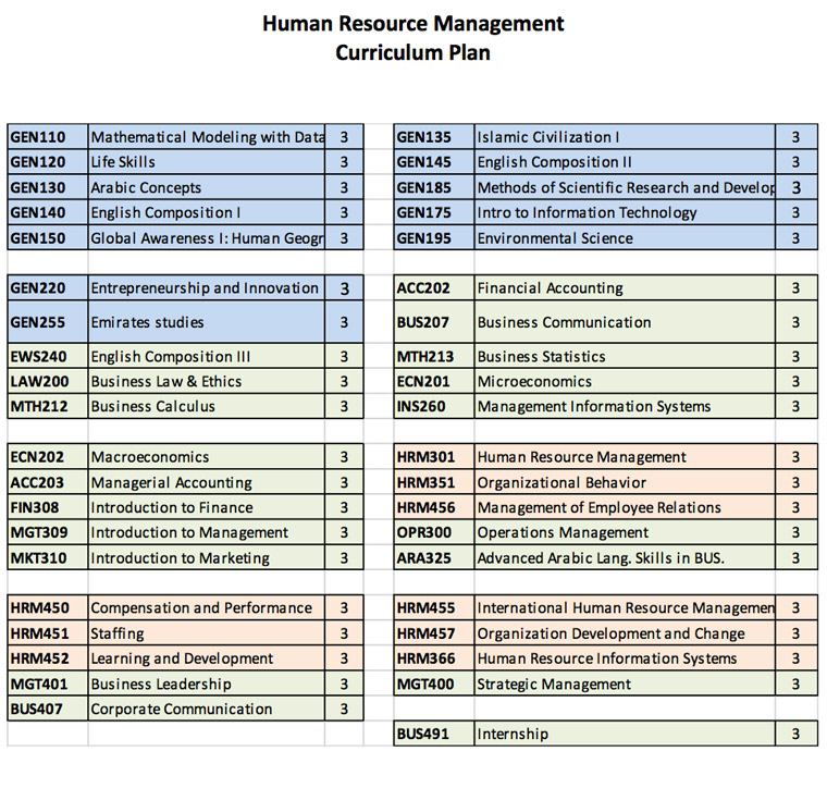 hrm 240 international staffing Human resource management v 10 chapter 14: international hrm staffing internationally international hrm considerations.
